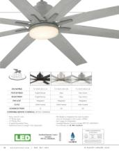 savoy 2018年欧美室内风扇灯设计画册。-2179529_灯饰设计杂志