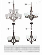 craftmade 2019年欧美室内欧式灯饰灯具设计-2323016_灯饰设计杂志