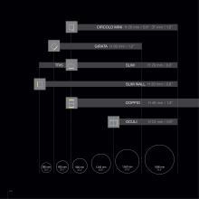 Sattler 2020年欧美室内现代简易灯饰灯具设-2736781_灯饰设计杂志