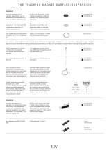 FLOS Lighting 2020年LED灯及射灯设计书籍-2737696_灯饰设计杂志
