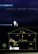 eglo 2021年欧美室内LED灯及花园户外灯饰设-2755390_灯饰设计杂志