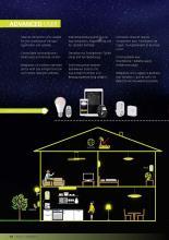 eglo 2021年欧美室内LED灯及花园户外灯饰设-2755391_灯饰设计杂志