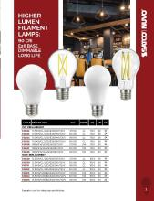 NUVO LIGHTING 2021知名欧式灯目录-2820168_灯饰设计杂志