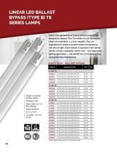 NUVO LIGHTING 2021知名欧式灯目录-2820175_灯饰设计杂志